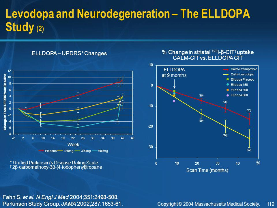 Levodopa and Neurodegeneration – The ELLDOPA Study (2)