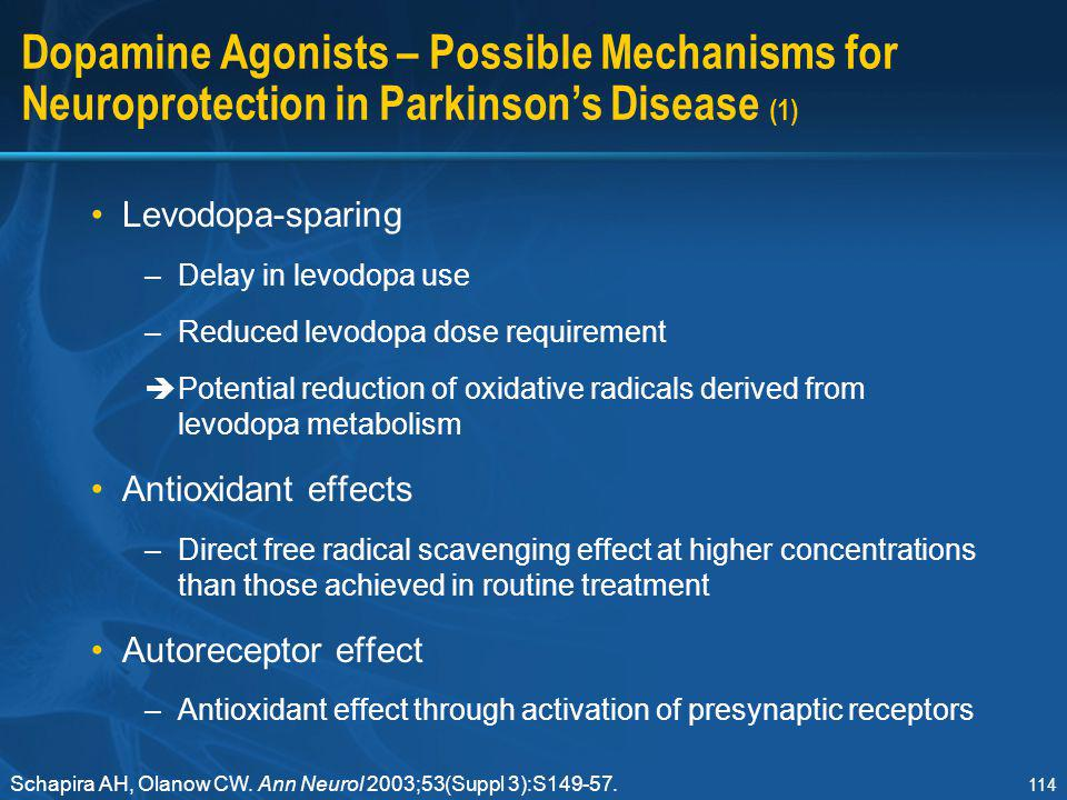 Section I Dopamine Agonists – Possible Mechanisms for Neuroprotection in Parkinson's Disease (1) Levodopa-sparing.