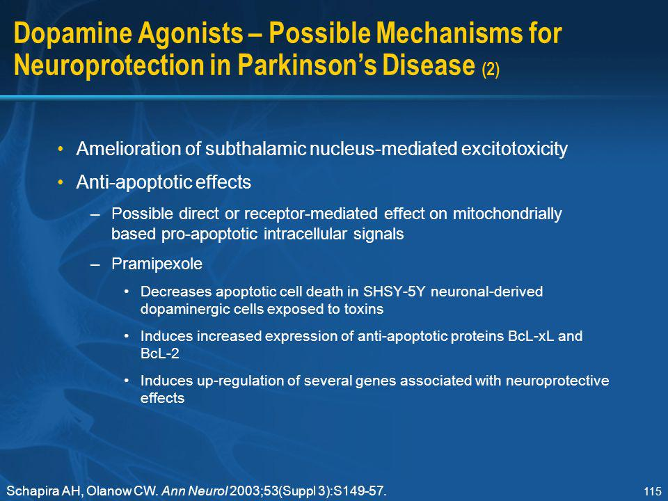 Section I Dopamine Agonists – Possible Mechanisms for Neuroprotection in Parkinson's Disease (2)