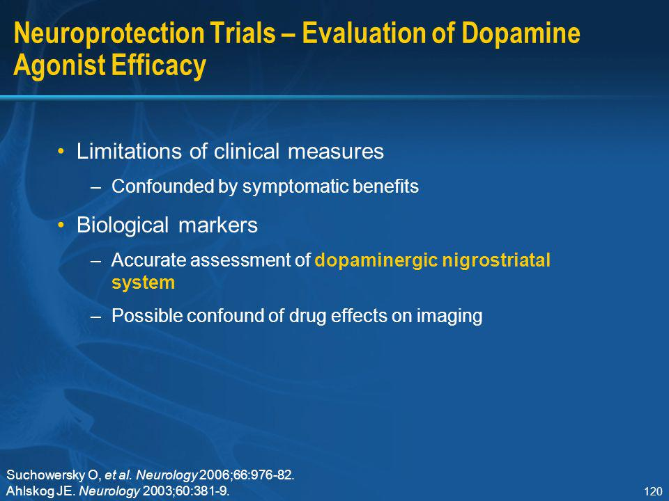 Neuroprotection Trials – Evaluation of Dopamine Agonist Efficacy