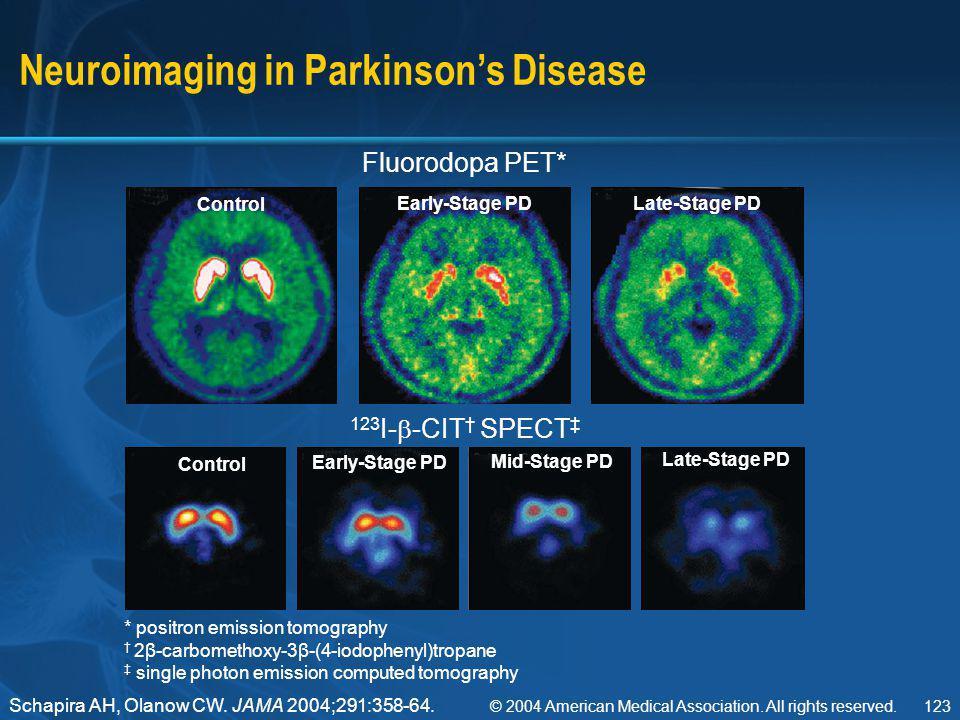 Neuroimaging in Parkinson's Disease