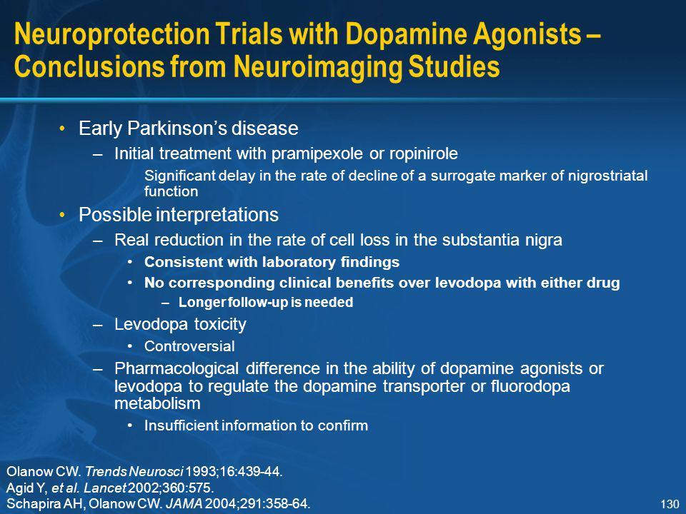 Section I Neuroprotection Trials with Dopamine Agonists – Conclusions from Neuroimaging Studies. Early Parkinson's disease.