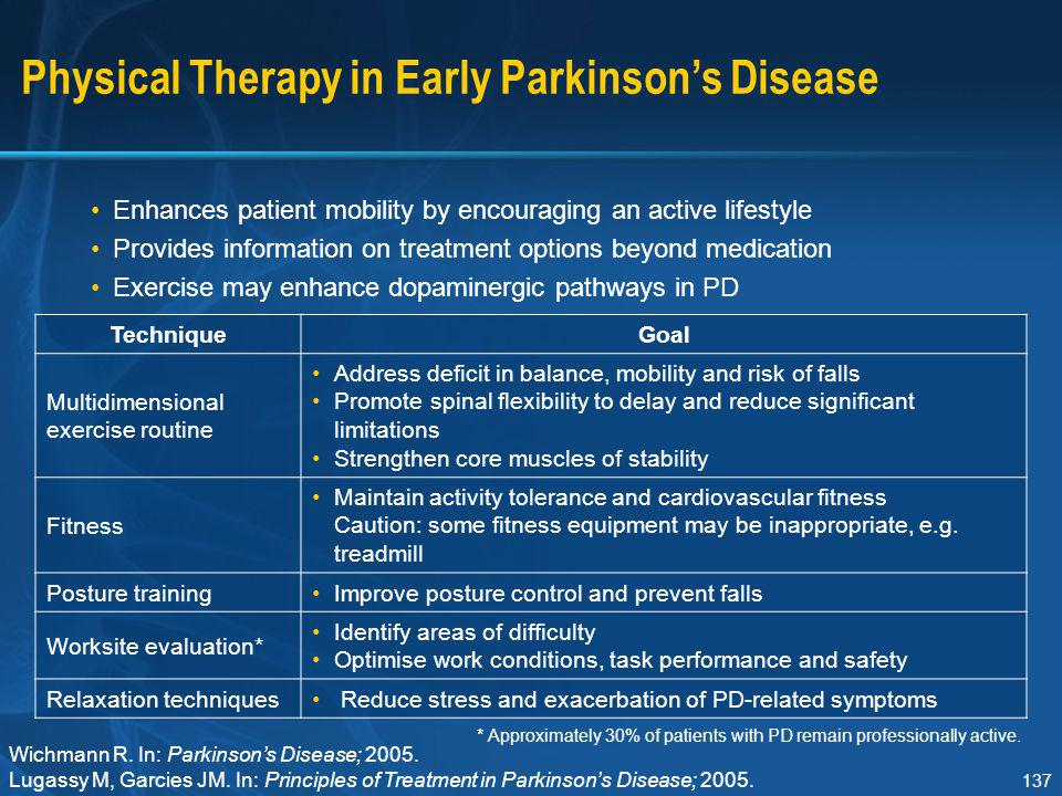Physical Therapy in Early Parkinson's Disease
