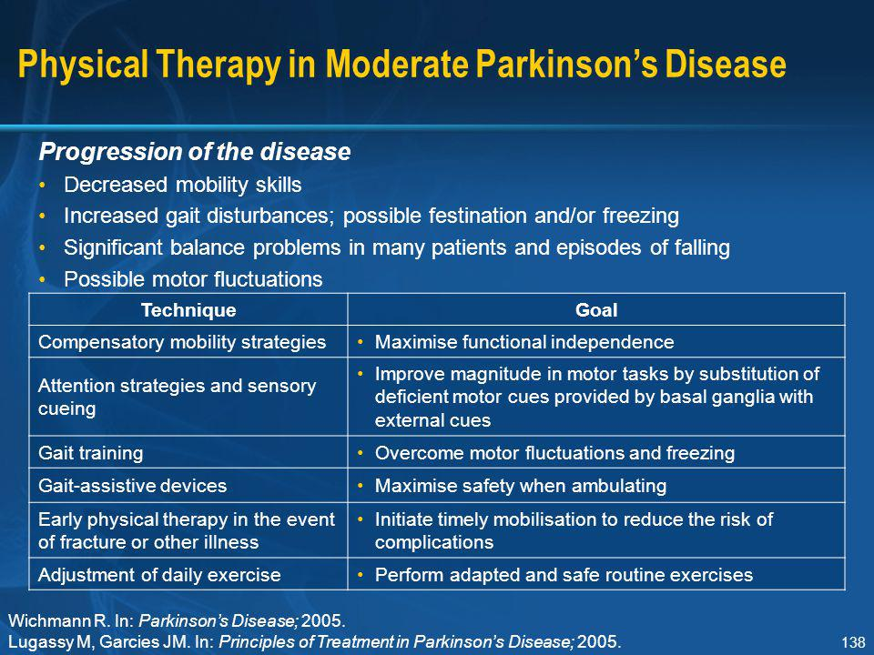 Physical Therapy in Moderate Parkinson's Disease