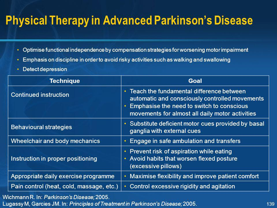 Physical Therapy in Advanced Parkinson's Disease