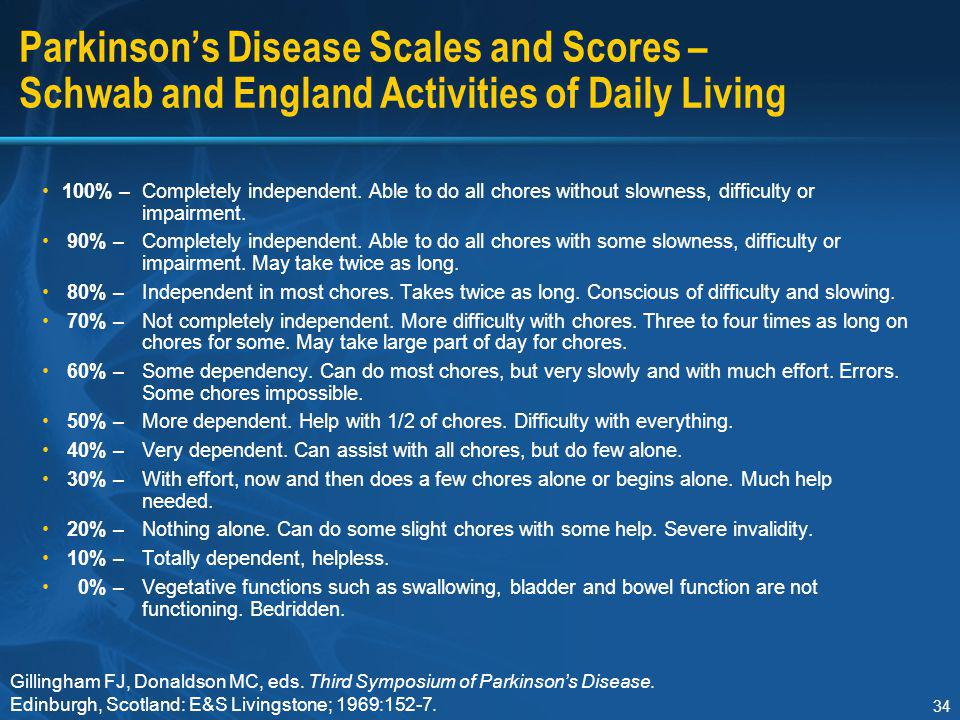 Section I Parkinson's Disease Scales and Scores – Schwab and England Activities of Daily Living.