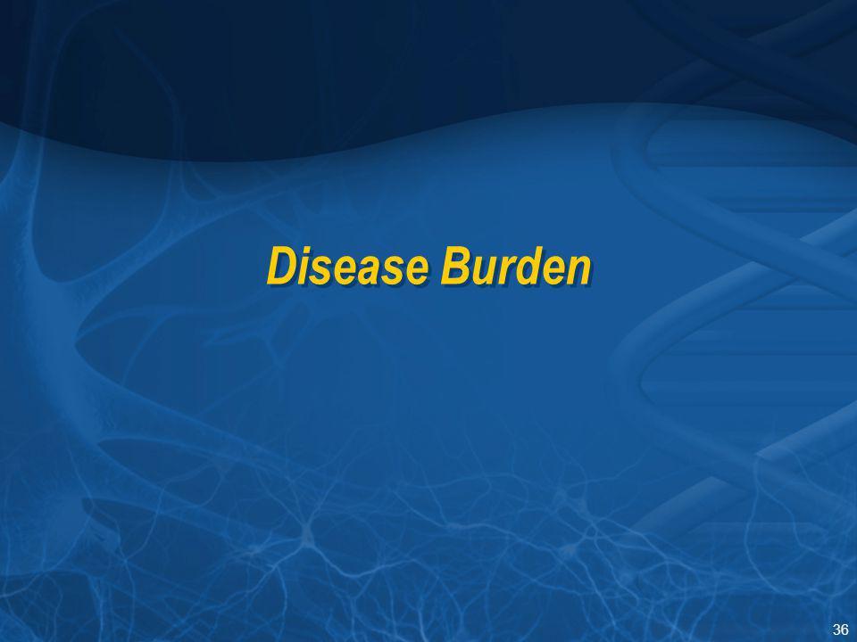 Section I Disease Burden