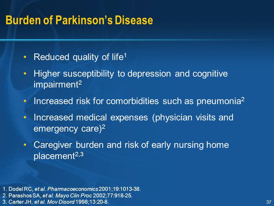 Burden of Parkinson's Disease