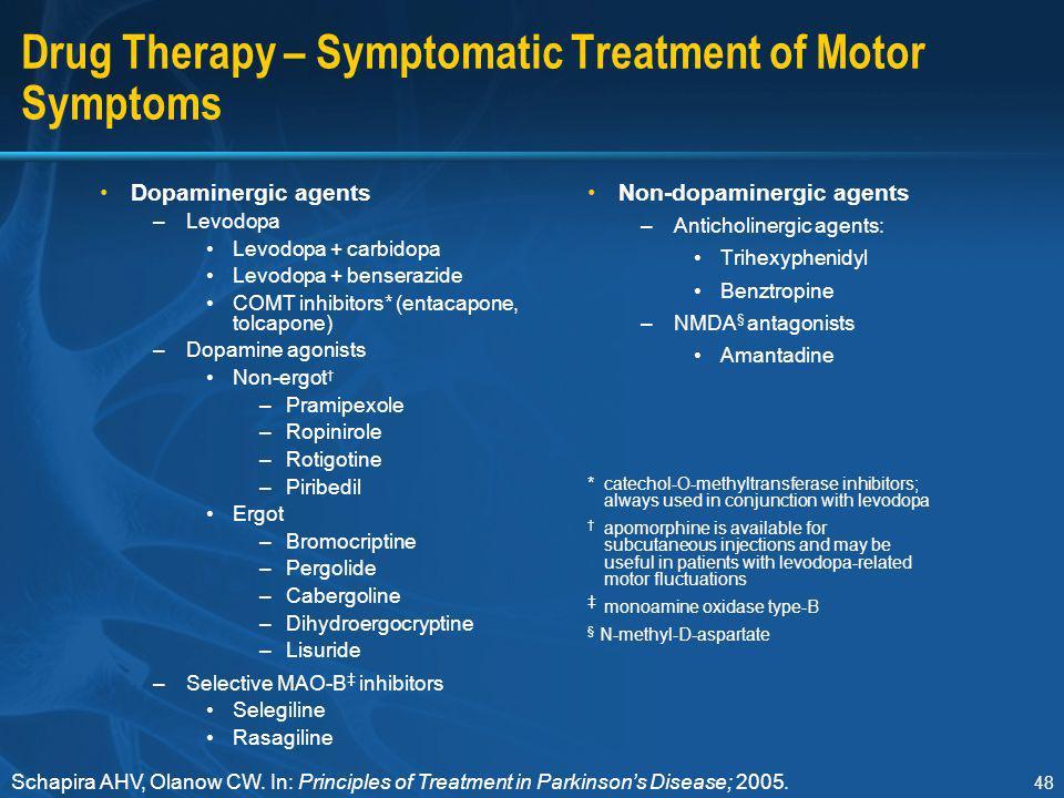 Drug Therapy – Symptomatic Treatment of Motor Symptoms