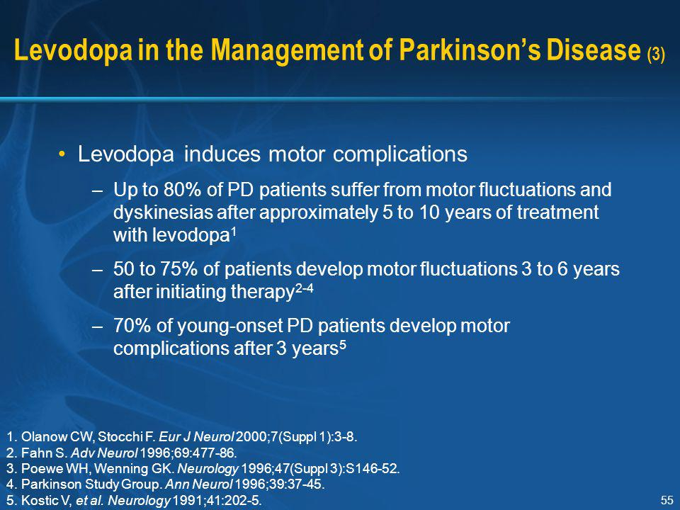 Levodopa in the Management of Parkinson's Disease (3)
