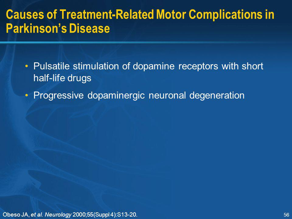 Causes of Treatment-Related Motor Complications in Parkinson's Disease