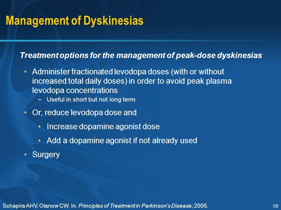 Management of Dyskinesias
