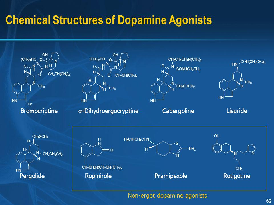 Chemical Structures of Dopamine Agonists