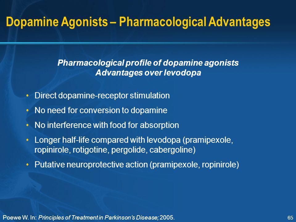 Dopamine Agonists – Pharmacological Advantages
