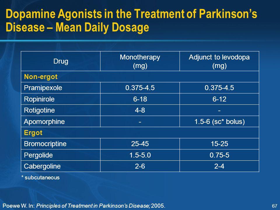 bromocriptine dosage steroids