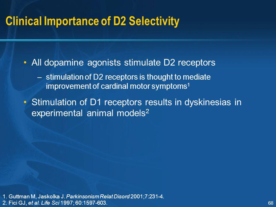 Clinical Importance of D2 Selectivity