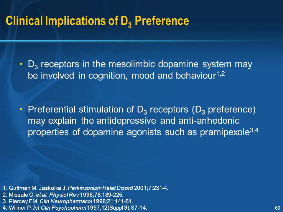 Clinical Implications of D3 Preference