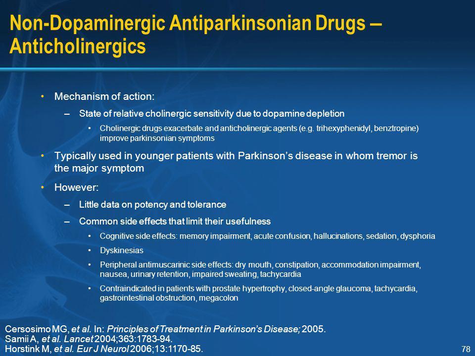Non-Dopaminergic Antiparkinsonian Drugs – Anticholinergics