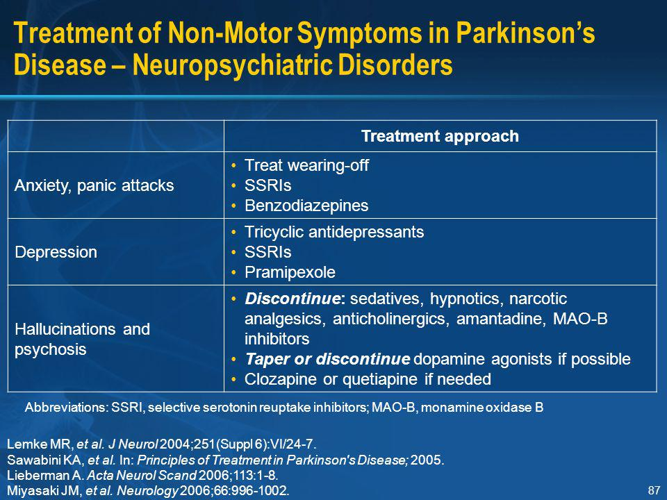 Section I Treatment of Non-Motor Symptoms in Parkinson's Disease – Neuropsychiatric Disorders. Treatment approach.
