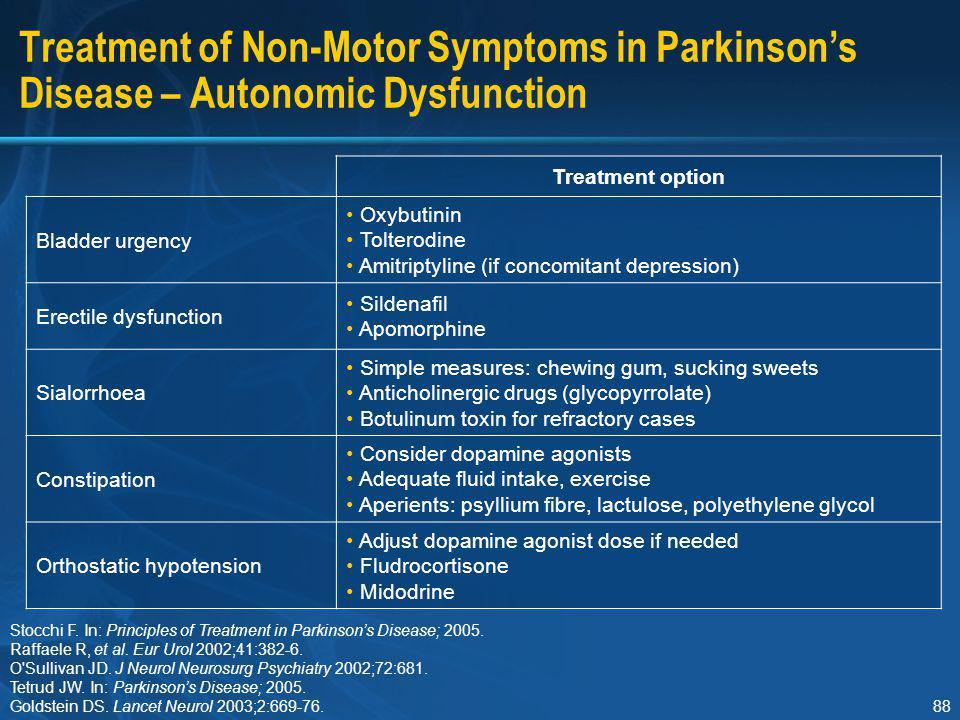 Section I Treatment of Non-Motor Symptoms in Parkinson's Disease – Autonomic Dysfunction. Treatment option.