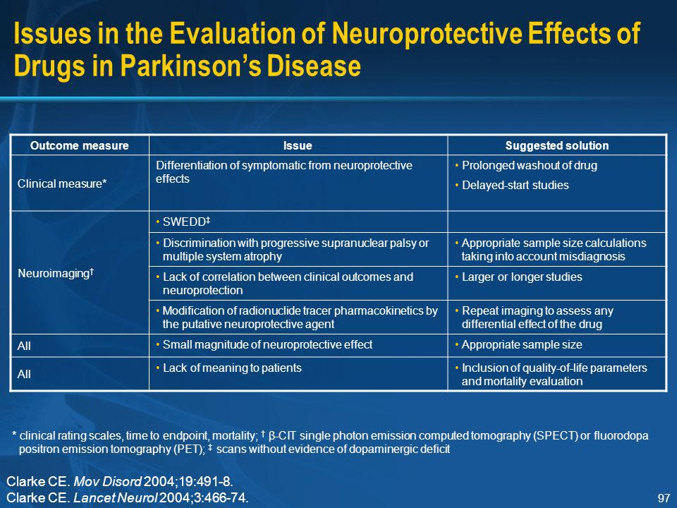 Section I Issues in the Evaluation of Neuroprotective Effects of Drugs in Parkinson's Disease. Outcome measure.