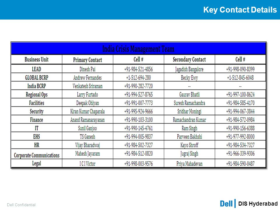 Key Contact Details Dell Confidential