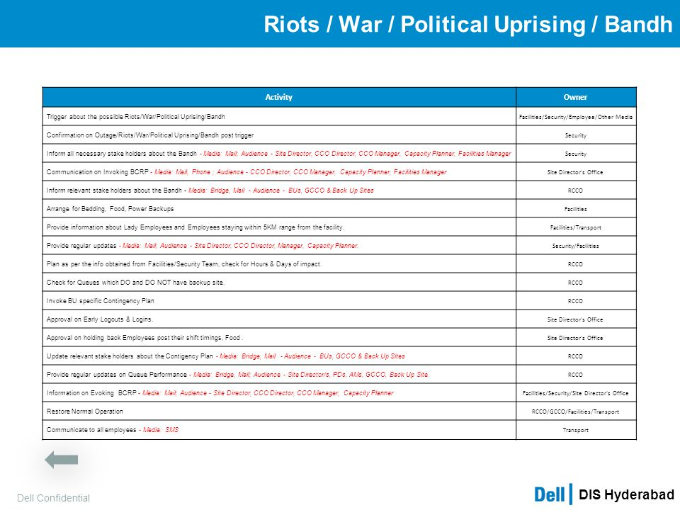 Riots / War / Political Uprising / Bandh
