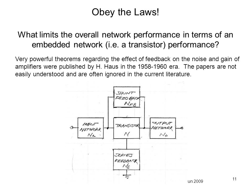 Obey the Laws! What limits the overall network performance in terms of an embedded network (i.e. a transistor) performance