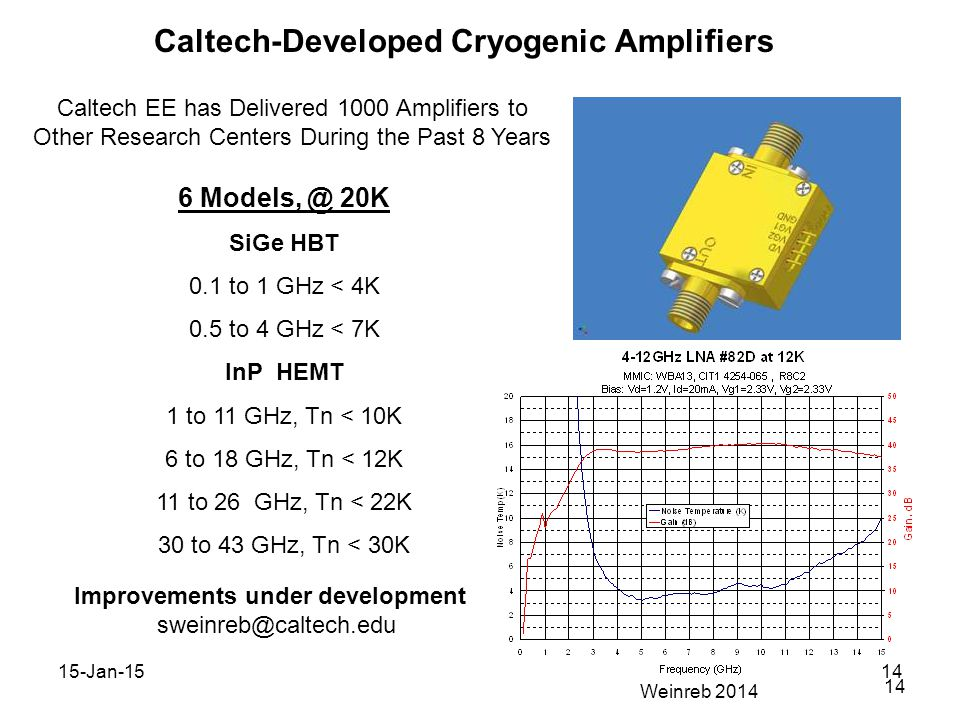 Caltech-Developed Cryogenic Amplifiers