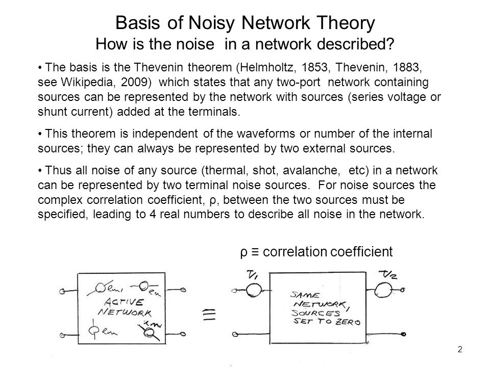 Basis of Noisy Network Theory How is the noise in a network described