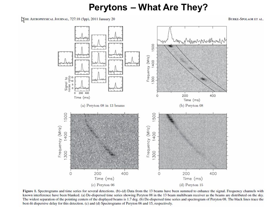 Perytons – What Are They