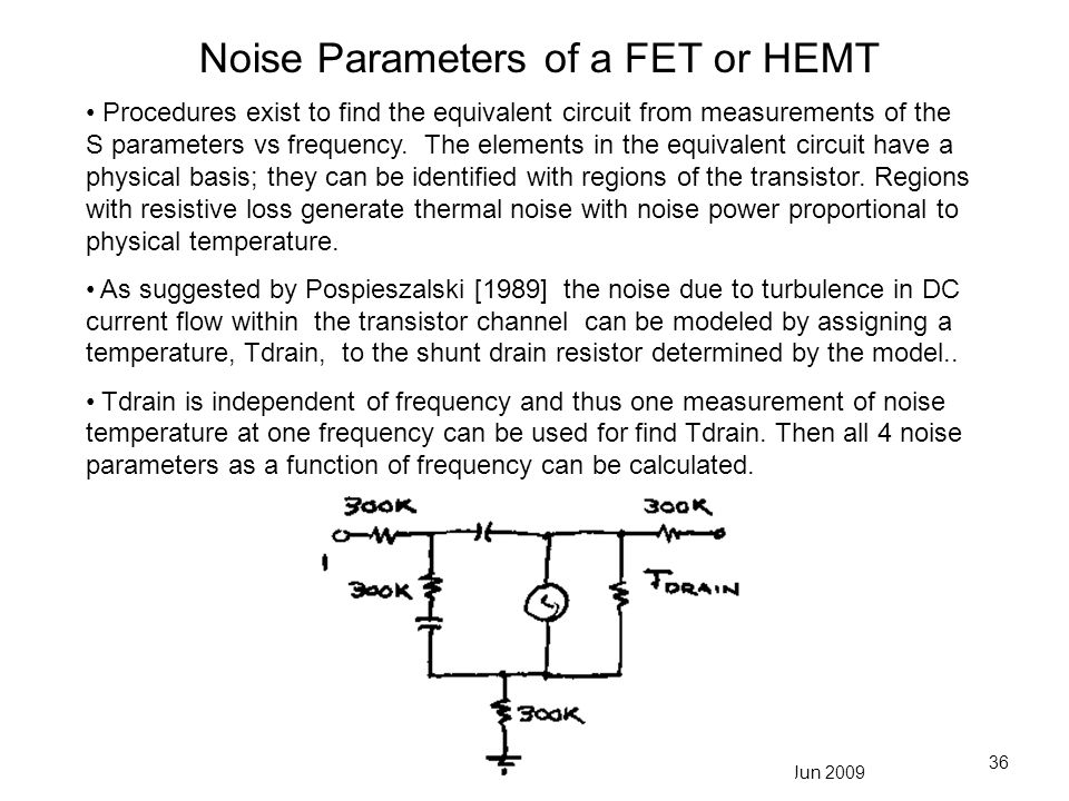 Noise Parameters of a FET or HEMT