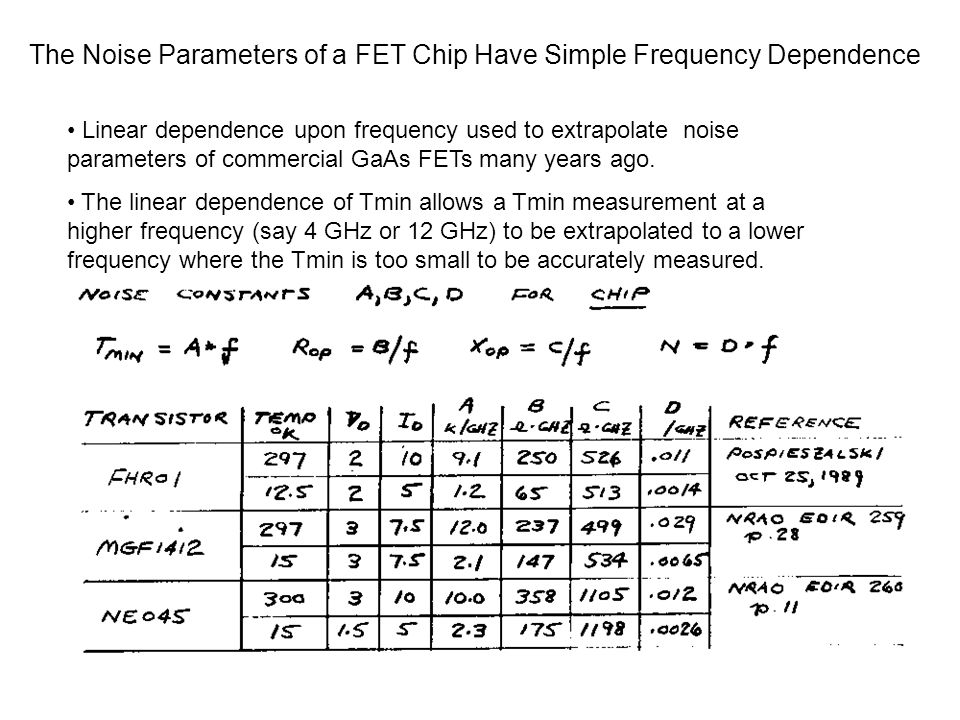 The Noise Parameters of a FET Chip Have Simple Frequency Dependence