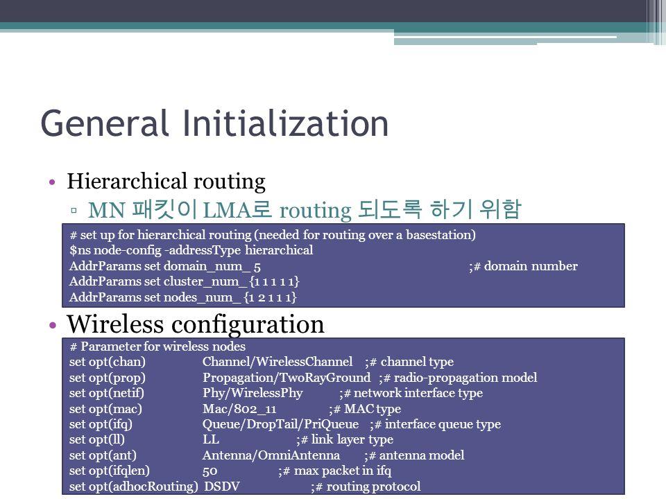 General Initialization