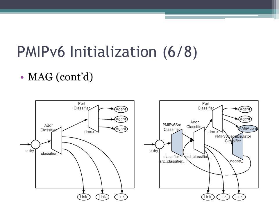 PMIPv6 Initialization (6/8)