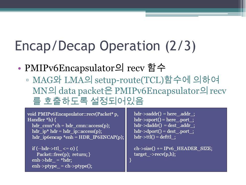 Encap/Decap Operation (2/3)