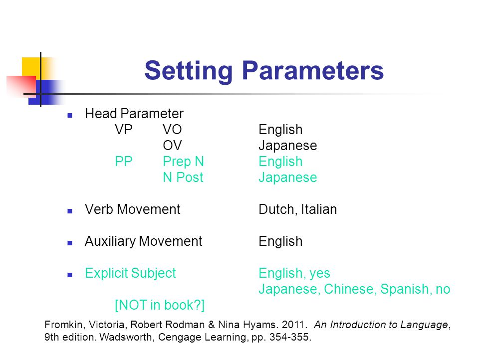 Setting Parameters Head Parameter VP VO English OV Japanese