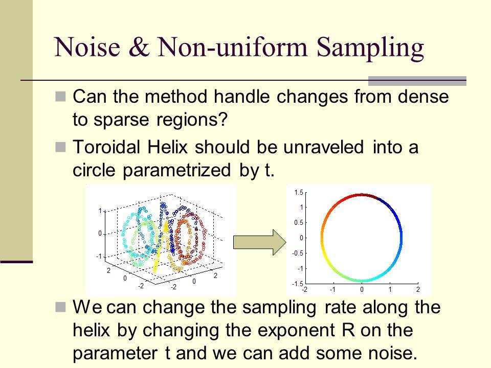 Noise & Non-uniform Sampling