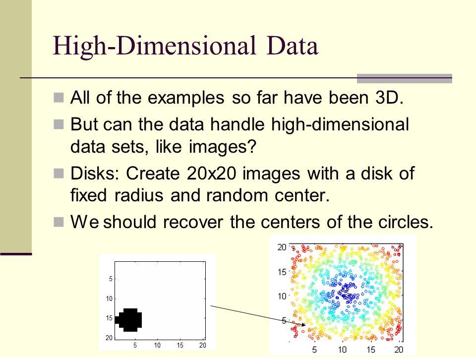 High-Dimensional Data