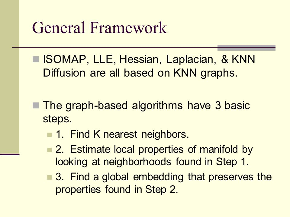 General Framework ISOMAP, LLE, Hessian, Laplacian, & KNN Diffusion are all based on KNN graphs. The graph-based algorithms have 3 basic steps.