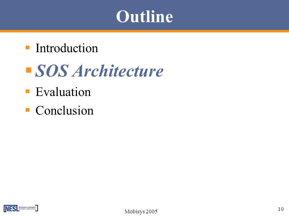 Outline SOS Architecture Introduction Evaluation Conclusion