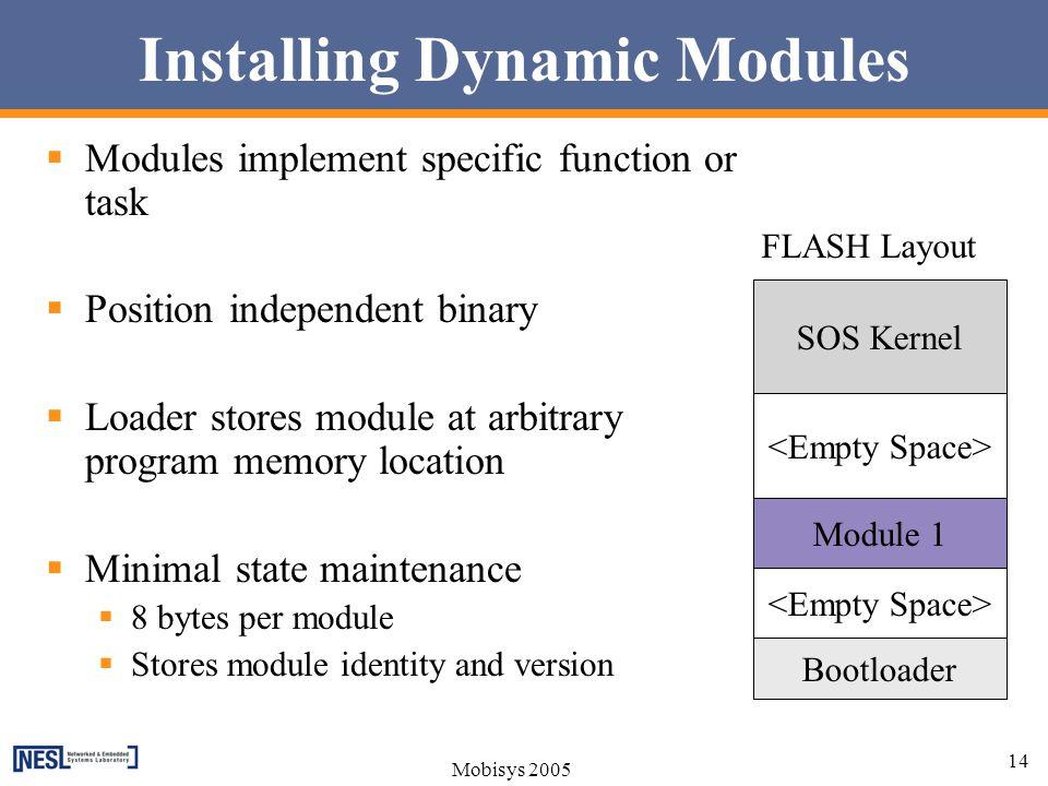 Installing Dynamic Modules