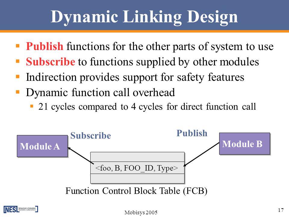 Dynamic Linking Design