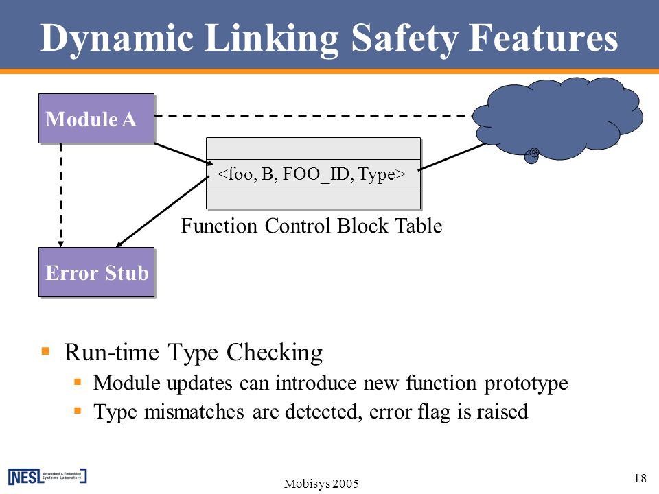 Dynamic Linking Safety Features