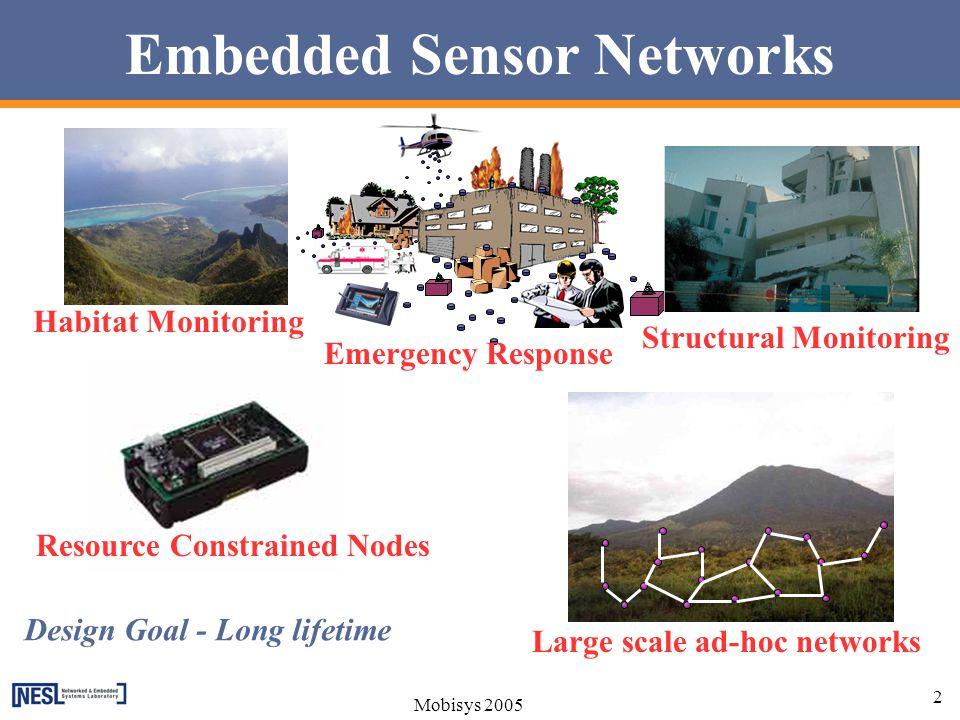 Embedded Sensor Networks
