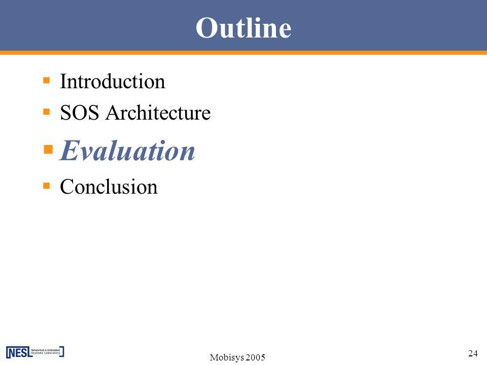 Outline Evaluation Introduction SOS Architecture Conclusion