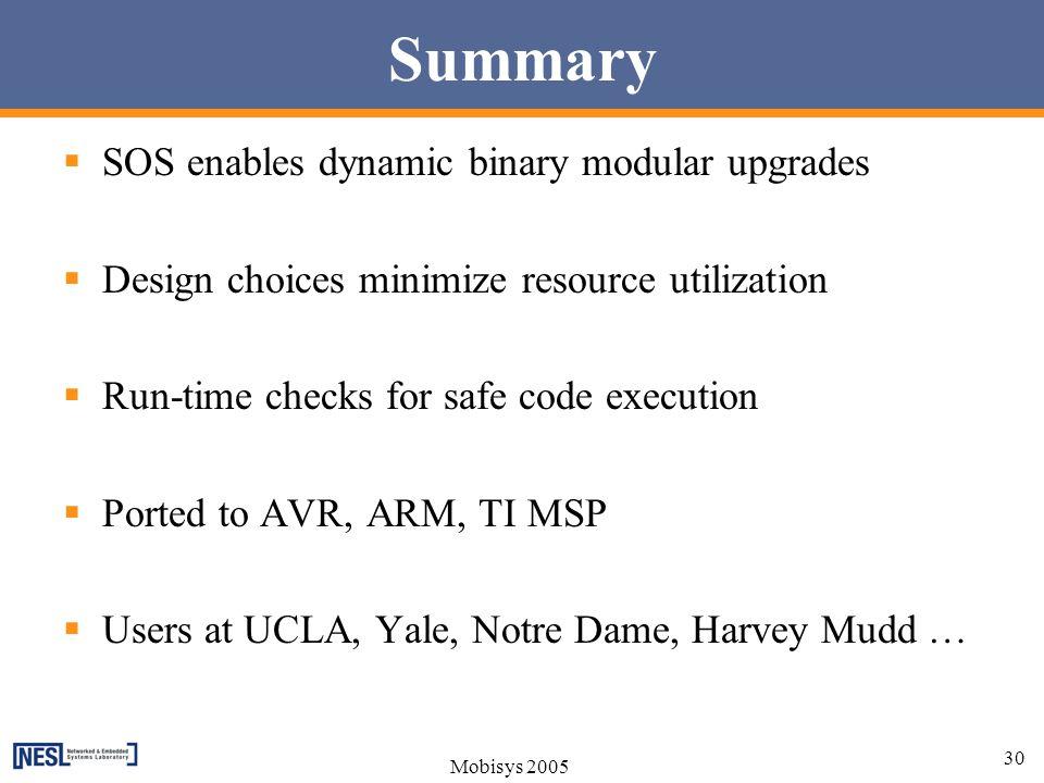 Summary SOS enables dynamic binary modular upgrades
