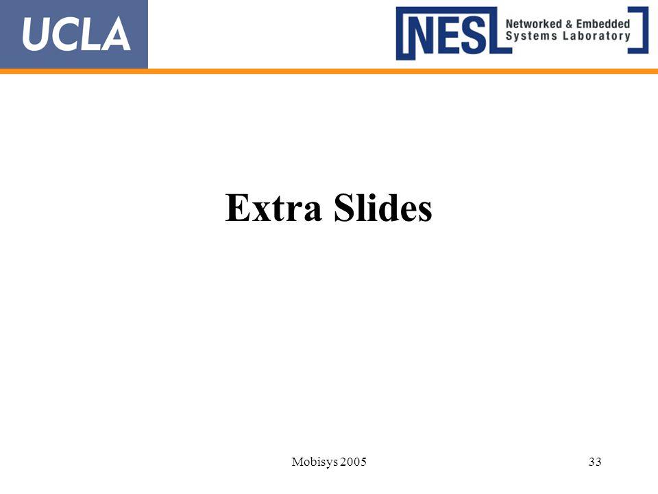 Extra Slides Mobisys 2005