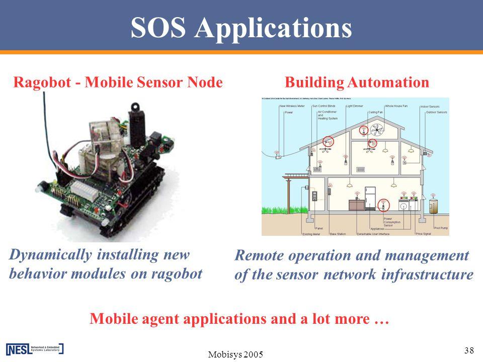 SOS Applications Ragobot - Mobile Sensor Node Building Automation