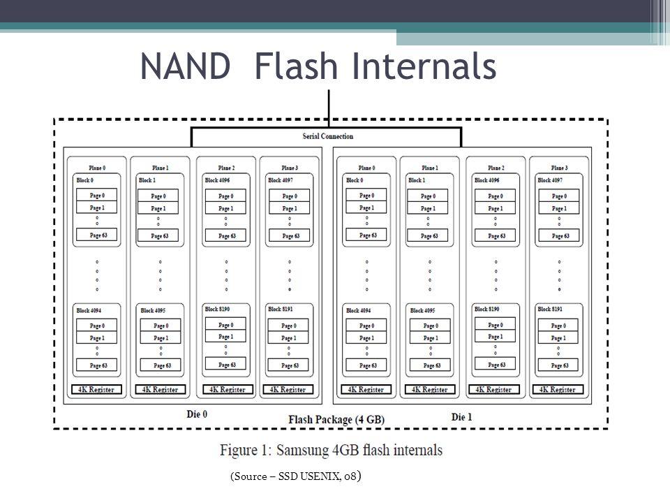 NAND Flash Internals (Source – SSD USENIX, 08)